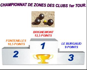 podiumchptdezonesesclubs1.png