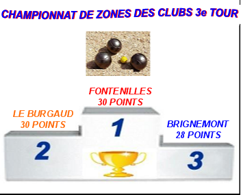 podiumchptdezonesesclubs2.png