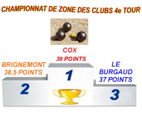 podiumchptdezonesesclubs3.png