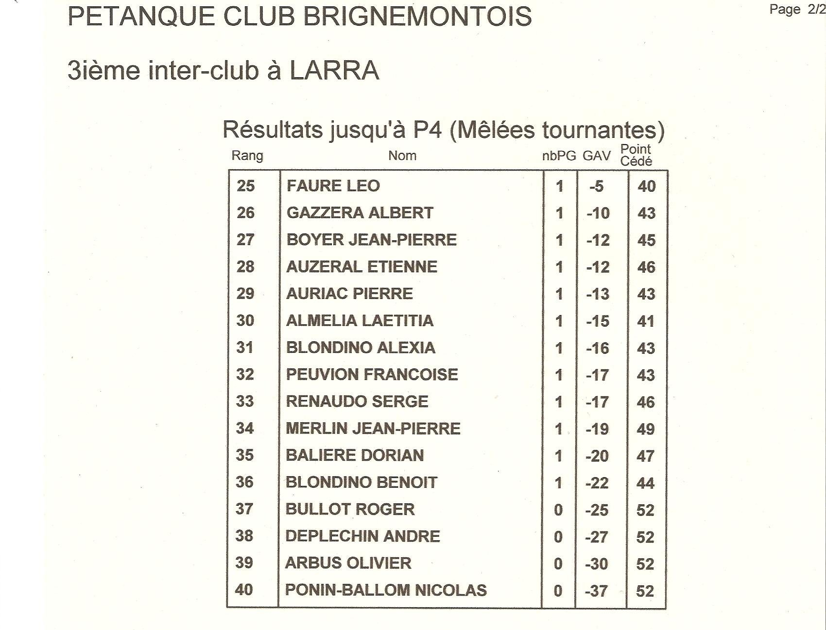 interclub2001larrasuite001 dans INTER-CLUBS 2011 (BRIGNEMONT-COX-LARRA)